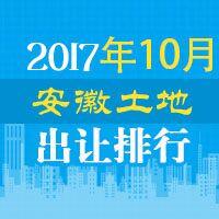10月安徽土地成交量环比稳步增长