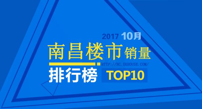 图说楼市:2017年10月南昌楼市销售排行榜