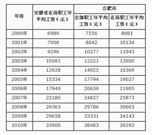 村级经济总量指标_经济