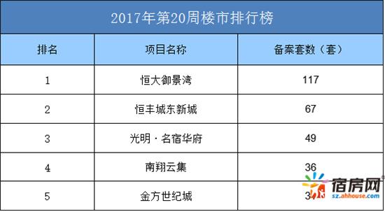 17-20排名.png