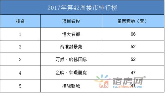 2017-42排名.png