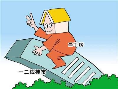 长沙:转让二手房 物业维修资金一同过户