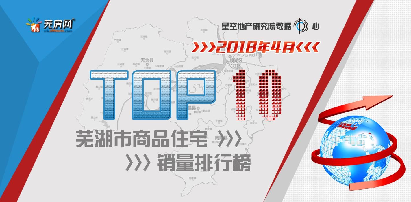 2018年4月芜湖楼市商品住宅销售TOP10出炉