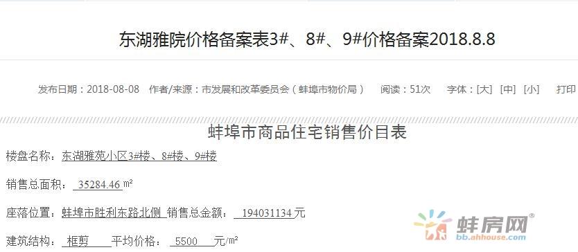 龙子湖区某小区312套房价格备案 最高5600元/㎡
