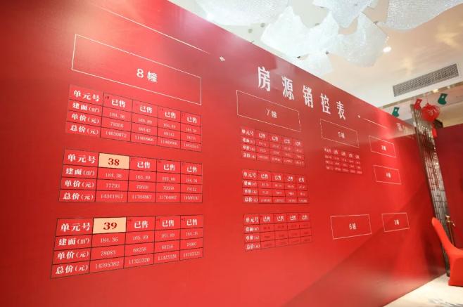 突发!2019年上海楼市第一张新房预证来了!