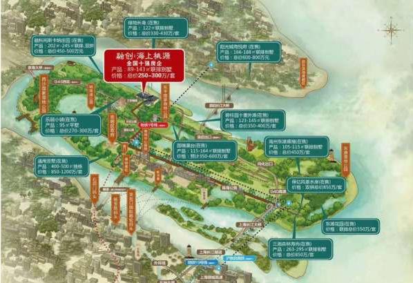 上海崇明岛规划情况?崇明岛增值空间?