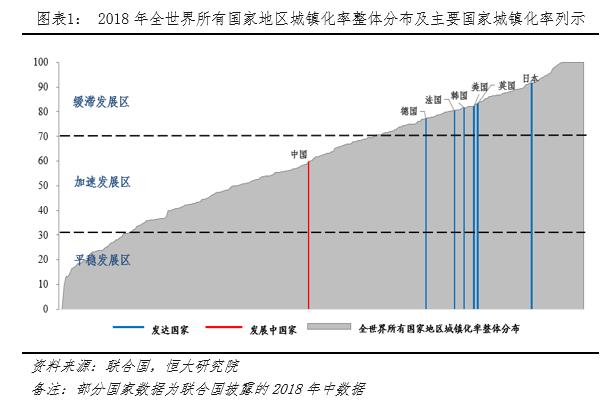 夏磊:中国的城镇化空间还有多大?