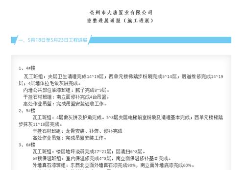 工程进度|大唐国际城5.18至5.30日重整进展