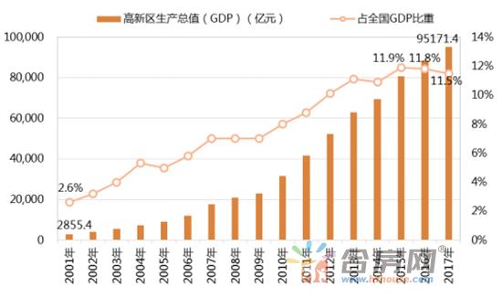 20190603软文二:国家战略+区域规划(最新)(4)580.png