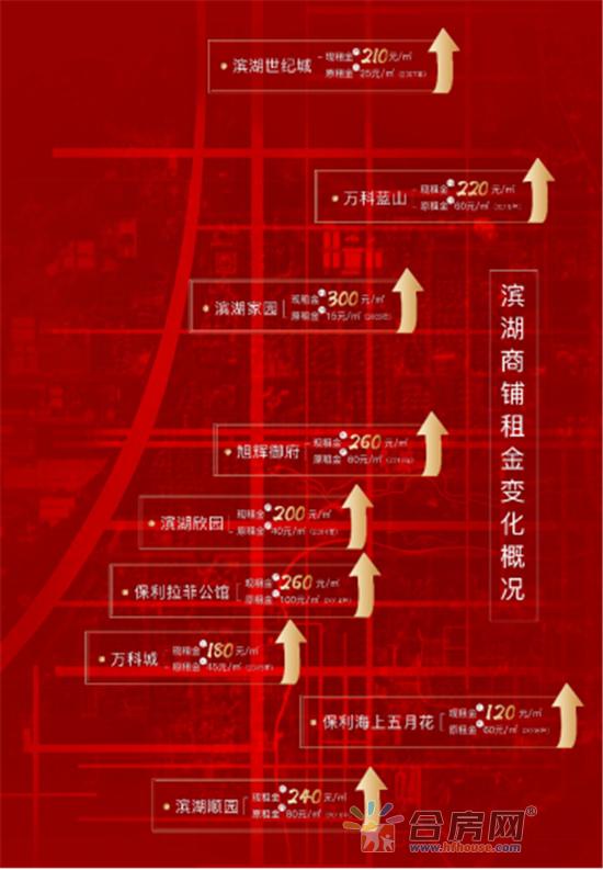 公元荟商业官微软文264.png