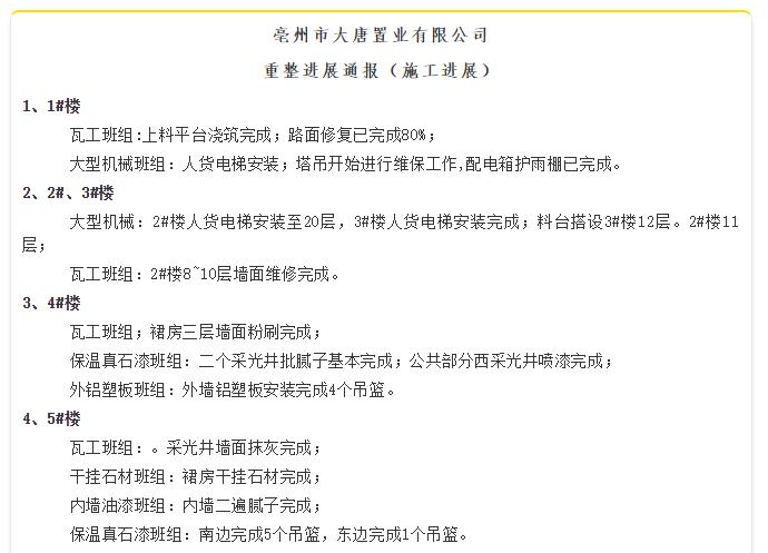 亳州大唐置业7.12到7.25重整进展通报