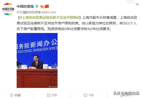 突发!上海放松限购 房企巨头下挫 意味着什么?