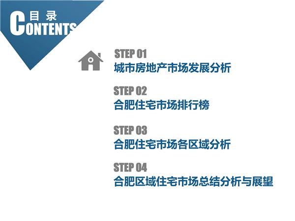 合肥市2019年7月市场分析报告2_01.png