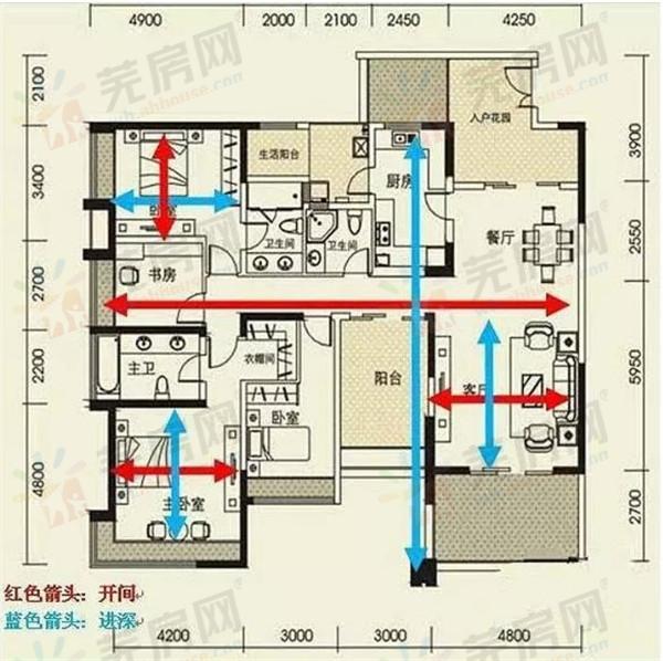 """在芜湖,买房只选""""朝南""""可不行!得满足这些……"""