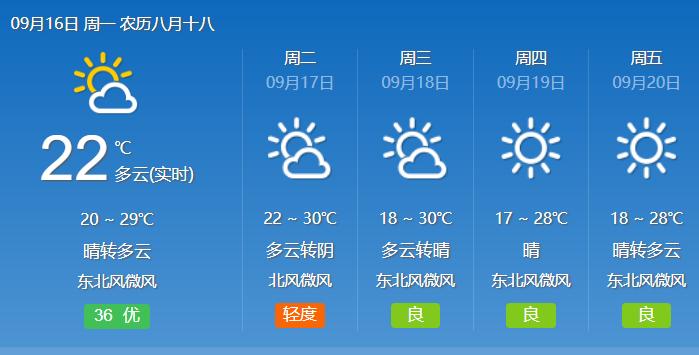 """冷空气杀到安徽猛降6℃ 合肥终于要""""退烧""""了!"""