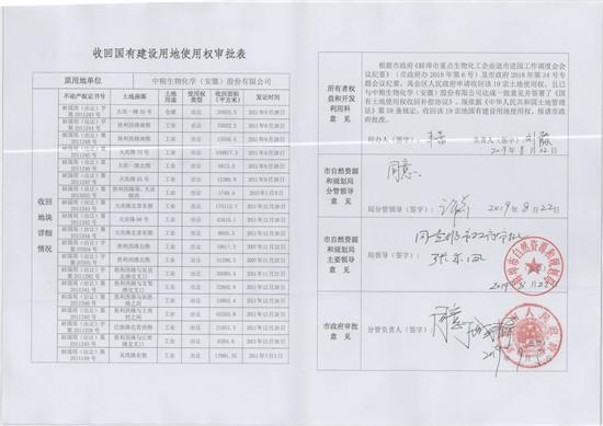 蚌埠21宗国有土地使用权被收回!收回面积超1000亩