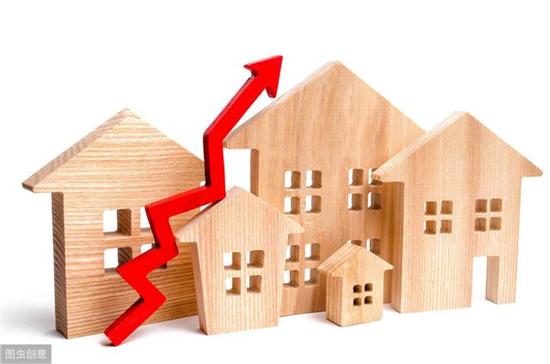 房价增速放缓短期利好利率下行