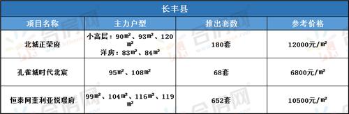 长丰县11.png