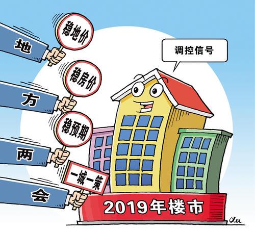 稳房价,稳地价,稳预期, 2020年房地产调控主题