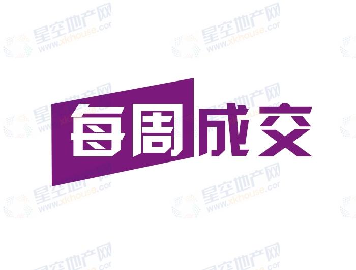 成交周报第2周:南昌上周新房成交1277套 环涨377.61%