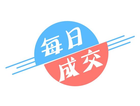2020年3月26日淮北商品房签约100套 备案268套