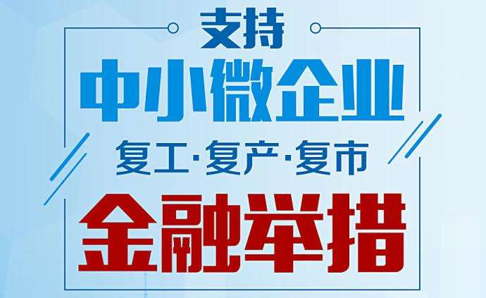 阜阳20条金融举措支持产业高质量发展
