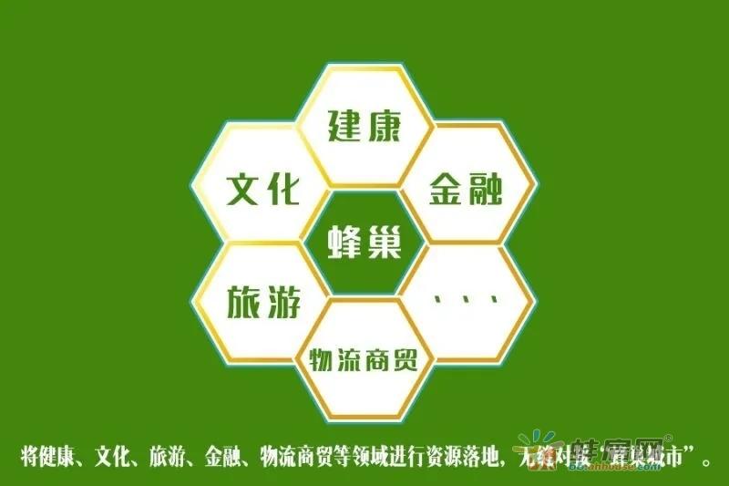 """已签订战略合作!蚌埠""""燕山云谷健康城""""进展公示"""