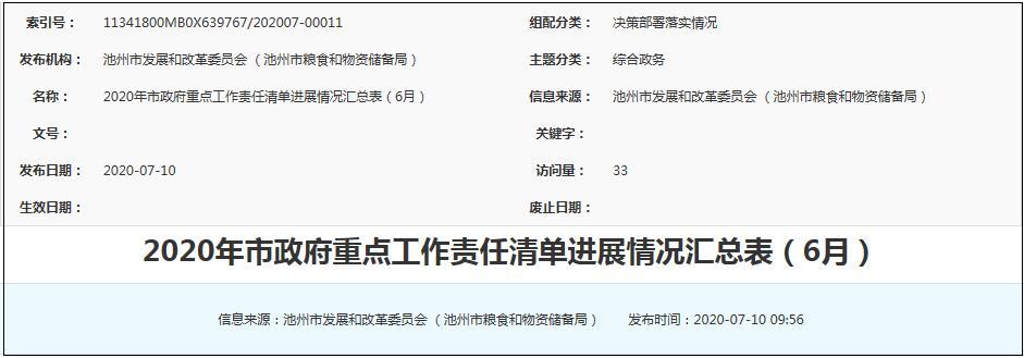 天堂湖新区一综合体地块挂牌将出让 起始价5.72亿元