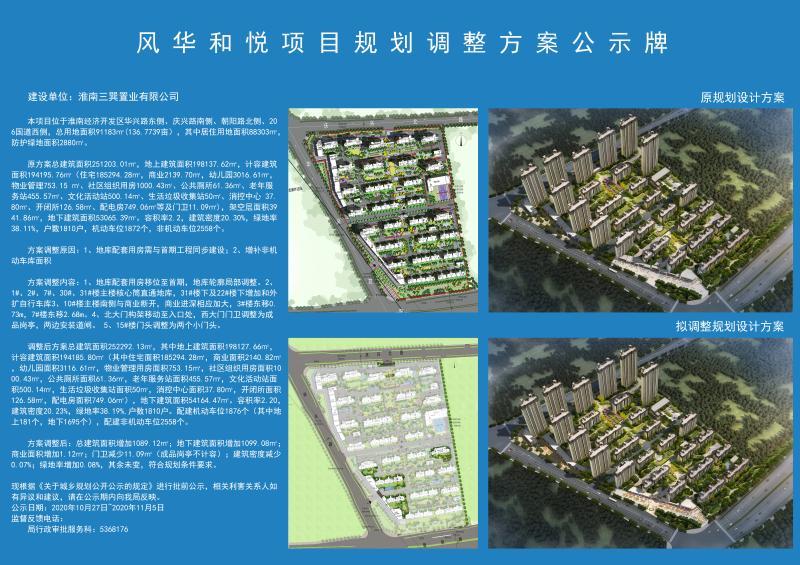 【关注】正在公示!淮南风华和悦项目规划方案调整