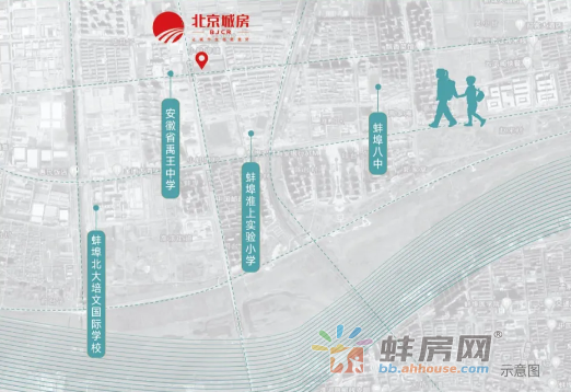 北京城房蚌埠项目周边学校分布示意图