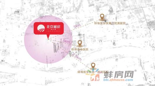 北京城房蚌埠项目周边医院示意图