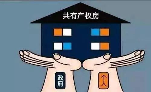 世说 | 北京共有产权房进化
